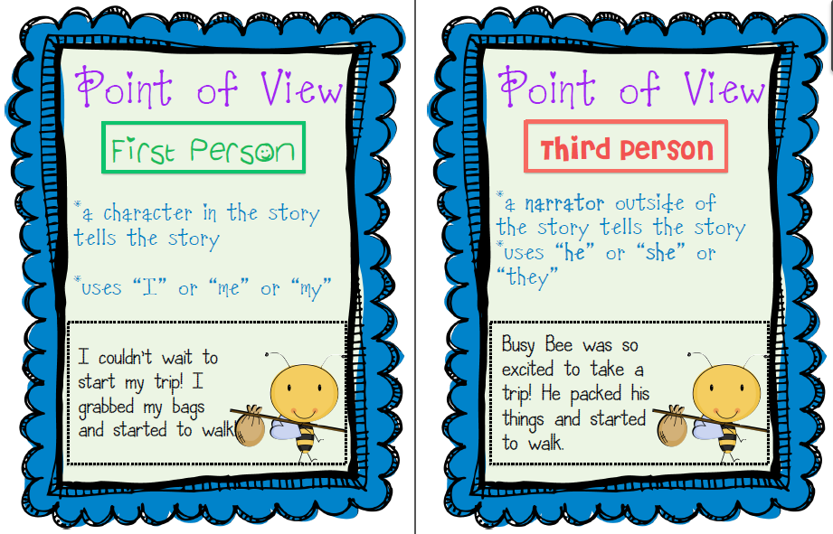 point of view th grade class website reading english language  point of view picture picture